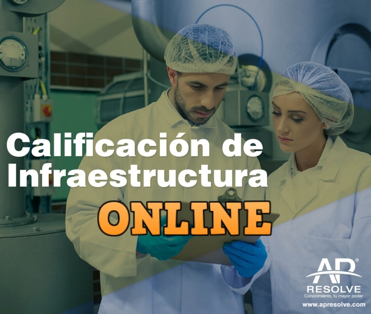 06 May. 2020 ONLINE Calificación de Infraestructura TI