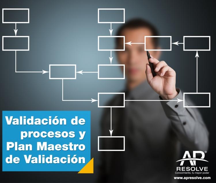 16-17 Agt. 2019 Validación de Procesos y Plan Maestro de Validación