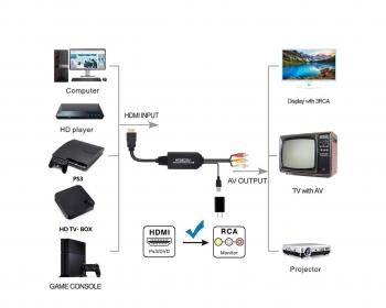 Cable Adaptador Convertidor De Video HDMI A AV RCA